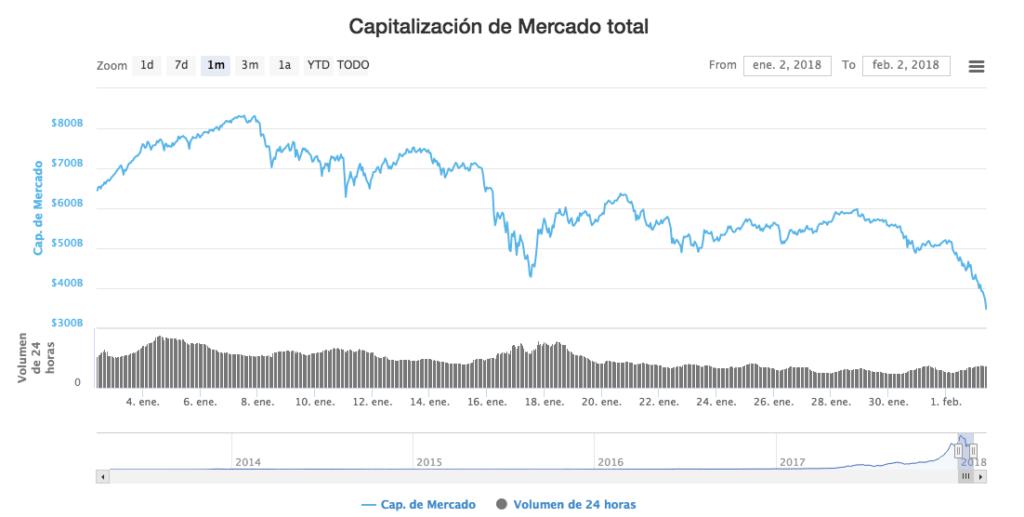 Mercado 2-1-18