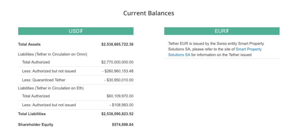 Balances actuales Tether 23-5-18