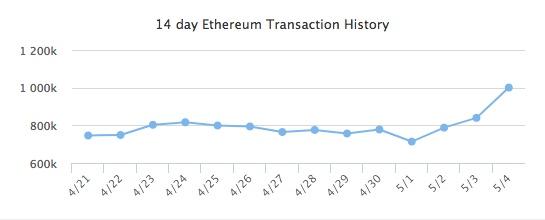 Transacciones Ethereum 5-5-18