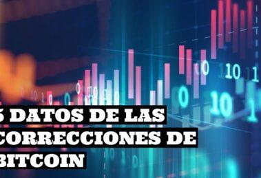 Datos de las correcciones de Bitcoin