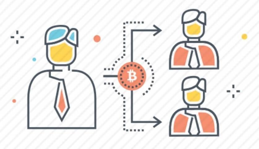 Problema de doble gasto Bitcoin